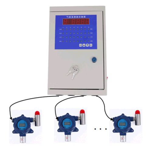 Maintenance and Fault Analysis of the Combustible Gas Alarm Detecto